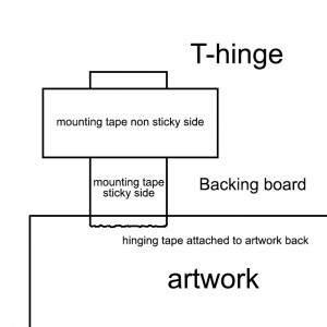 T-hinge picture mount